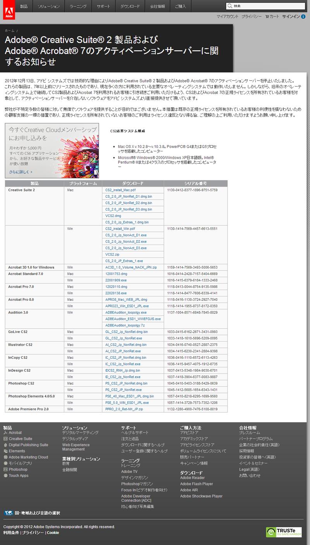 Adobe acrobat pro 10 mac download free